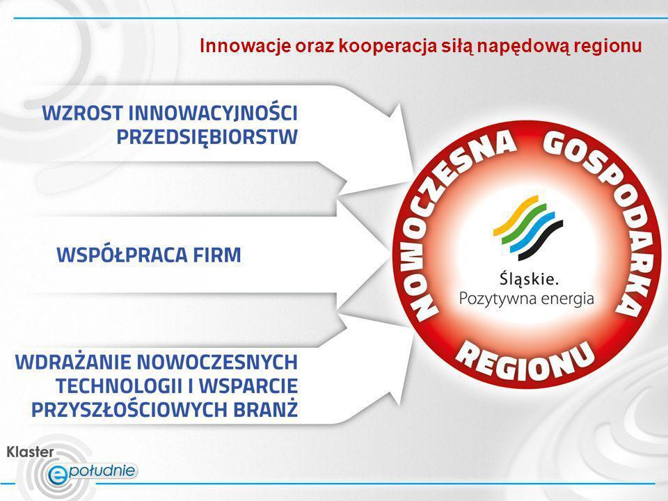 Klastry - innowacyjne powiązania kooperacyjne W naszym regionie duży nacisk kładzie się obecnie na innowacyjność i nowoczesne technologie, wspierające korzystne przeobrażenia gospodarki woj.