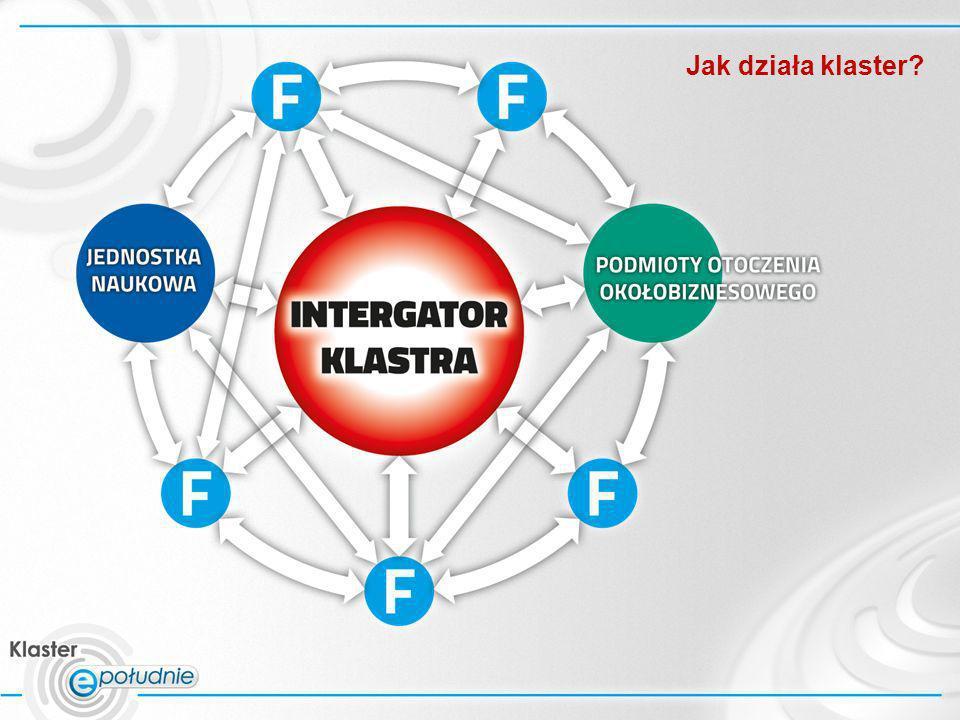 Śląskie inwestuje w klastry Województwo śląskie inwestuje w klastry oraz budowę powiązań kooperacyjnych pomiędzy środowiskiem gospodarczym i sektorem nauki.