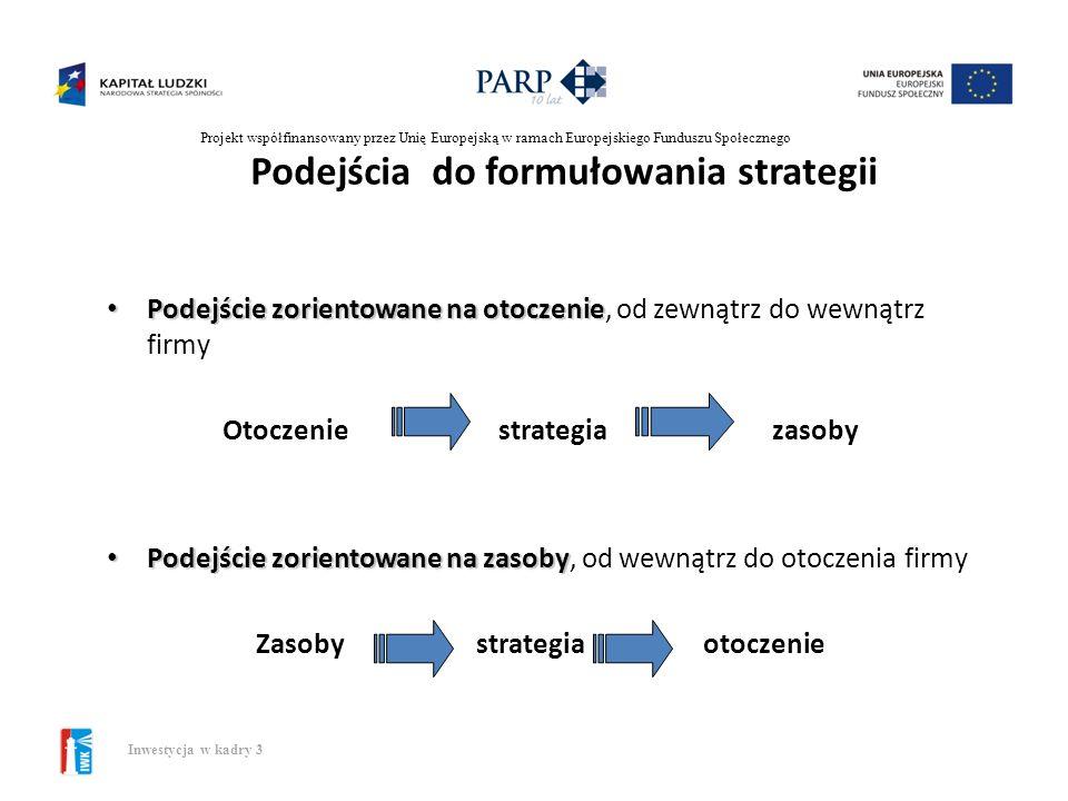 Projekt współfinansowany przez Unię Europejską w ramach Europejskiego Funduszu Społecznego Inwestycja w kadry 3 Podstawowe elementy budowy strategii o