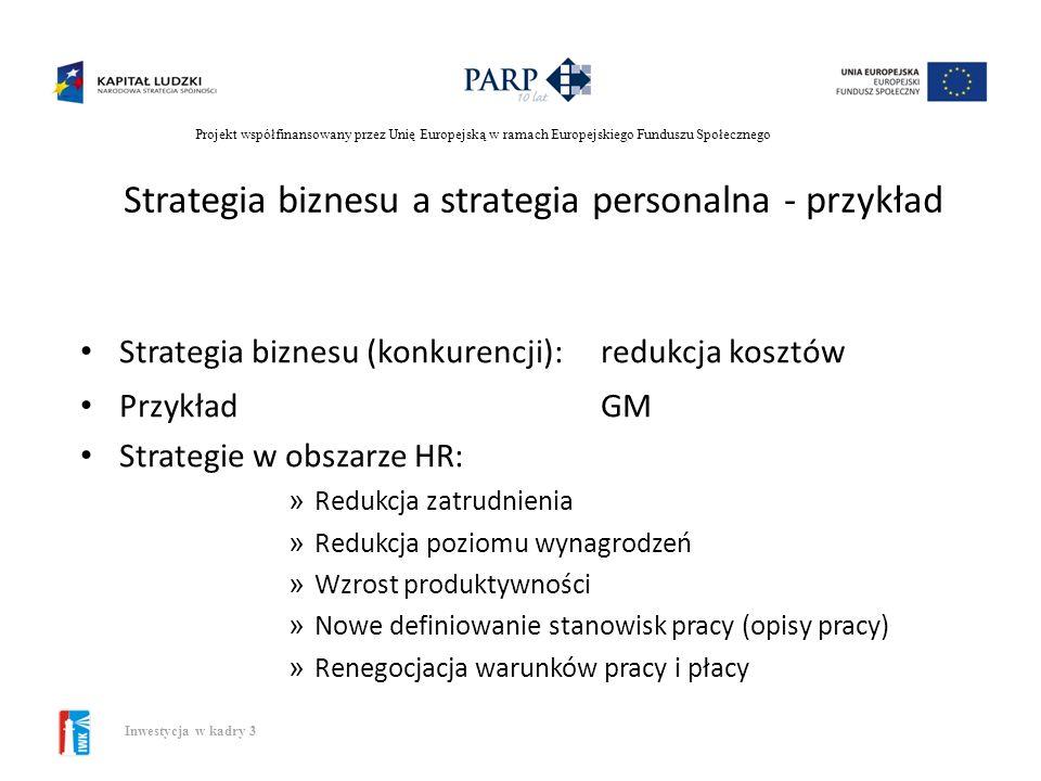 Projekt współfinansowany przez Unię Europejską w ramach Europejskiego Funduszu Społecznego Inwestycja w kadry 3 Klasyfikacje strategii personalnych St