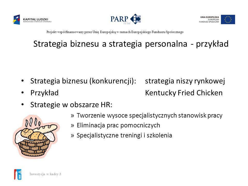 Projekt współfinansowany przez Unię Europejską w ramach Europejskiego Funduszu Społecznego Inwestycja w kadry 3 Strategia biznesu a strategia personal