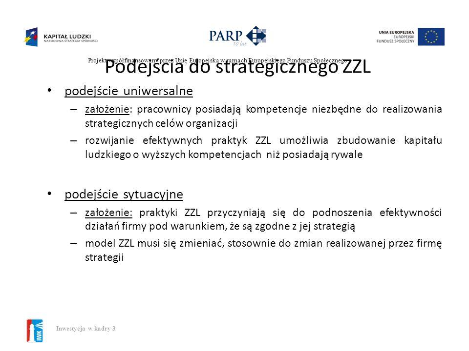 Projekt współfinansowany przez Unię Europejską w ramach Europejskiego Funduszu Społecznego Inwestycja w kadry 3 Modele integracji strategii rozwoju fi