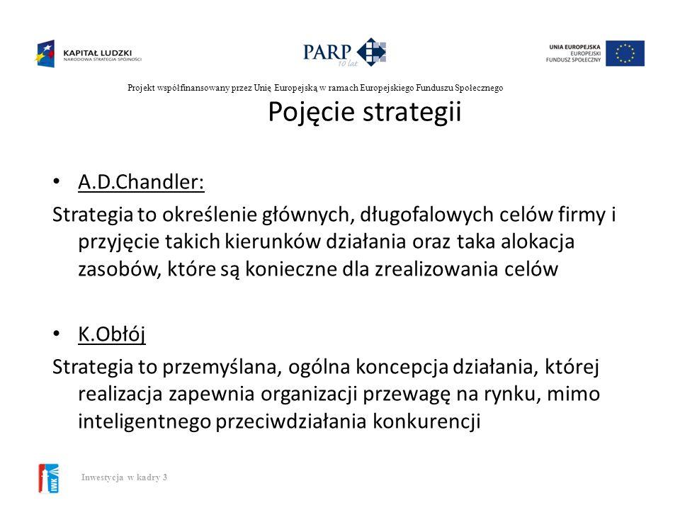Projekt współfinansowany przez Unię Europejską w ramach Europejskiego Funduszu Społecznego Inwestycja w kadry 3 Strategiczne ujęcie ZZL
