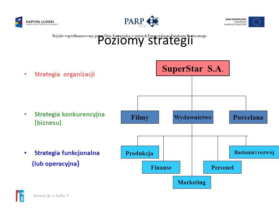 Projekt współfinansowany przez Unię Europejską w ramach Europejskiego Funduszu Społecznego Inwestycja w kadry 3 Czym strategia NIE jest? Nie jest reak