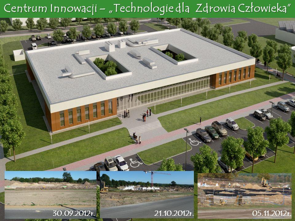 30.09.2012r.21.10.2012r.05.11.2012r. Centrum Innowacji – Technologie dla Zdrowia Człowieka
