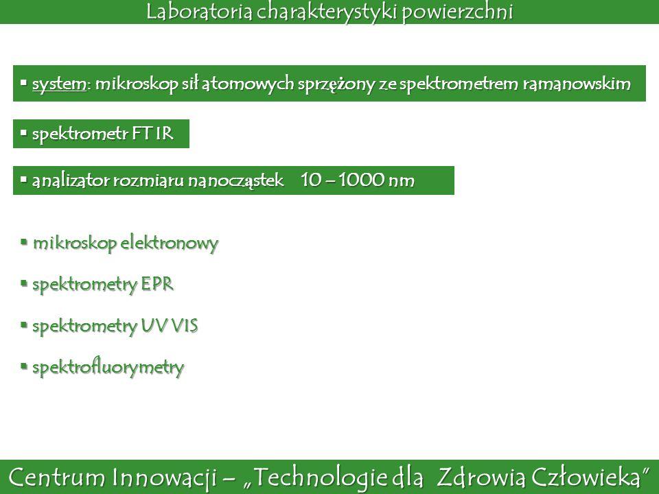 Centrum Innowacji – Technologie dla Zdrowia Człowieka Laboratoria charakterystyki powierzchni system: mikroskop sił atomowych sprz ęż ony ze spektrome