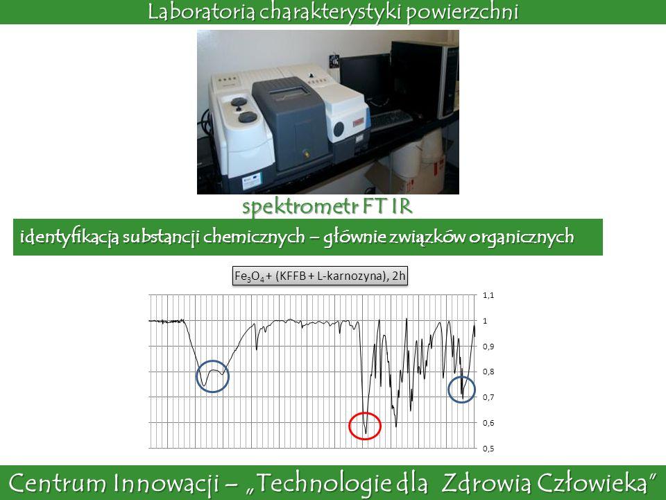 Centrum Innowacji – Technologie dla Zdrowia Człowieka Laboratoria charakterystyki powierzchni spektrometr FT IR identyfikacja substancji chemicznych –