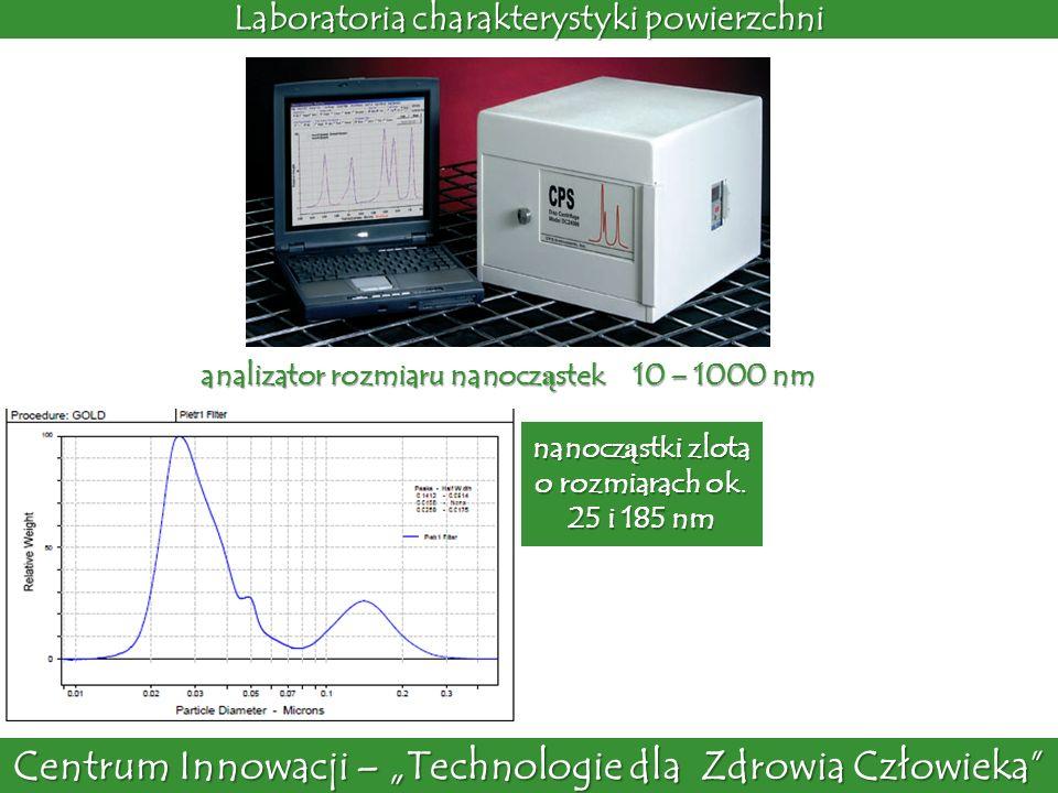 Centrum Innowacji – Technologie dla Zdrowia Człowieka Laboratoria charakterystyki powierzchni analizator rozmiaru nanocz ą stek 10 – 1000 nm nanocz ą