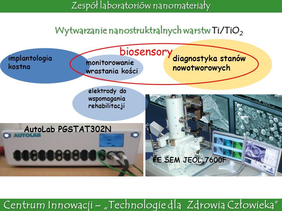 Zespół laboratoriów nanomateriały Centrum Innowacji – Technologie dla Zdrowia Człowieka obróbka elektrochemiczna materiałów medycznych obróbka elektrochemiczna materiałów medycznych wytwarzanie nanomateriałów, wytwarzanie nanomateriałów, badania trwało ś ci biomateriałów i materiałów konstrukcyjnych (testy korozyjne, techniki polaryzacyjne i impedancyjne) badania trwało ś ci biomateriałów i materiałów konstrukcyjnych (testy korozyjne, techniki polaryzacyjne i impedancyjne)