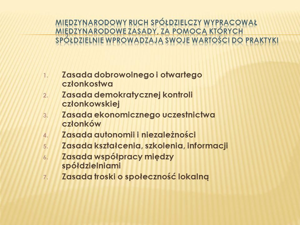 Osoby bezrobotnew rozumieniu art.2 ust. 1 pkt. 2 ustawy z dnia 20 kwietnia 2004 r.