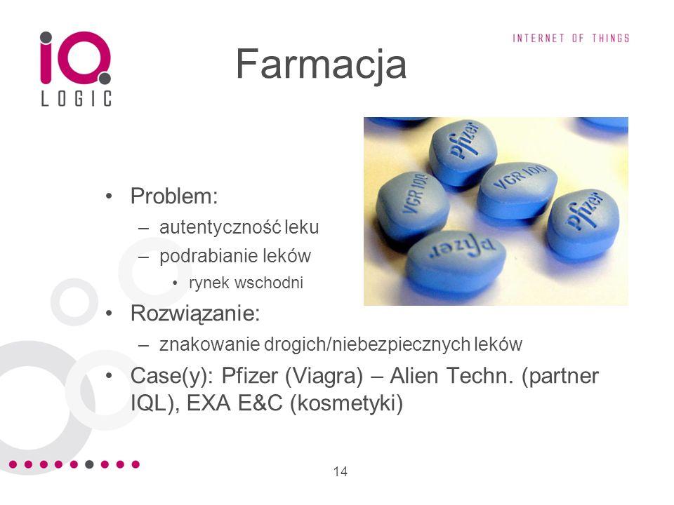 14 Farmacja Problem: –autentyczność leku –podrabianie leków rynek wschodni Rozwiązanie: –znakowanie drogich/niebezpiecznych leków Case(y): Pfizer (Via