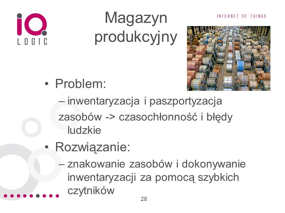 28 Magazyn produkcyjny Problem: –inwentaryzacja i paszportyzacja zasobów -> czasochłonność i błędy ludzkie Rozwiązanie: –znakowanie zasobów i dokonywa