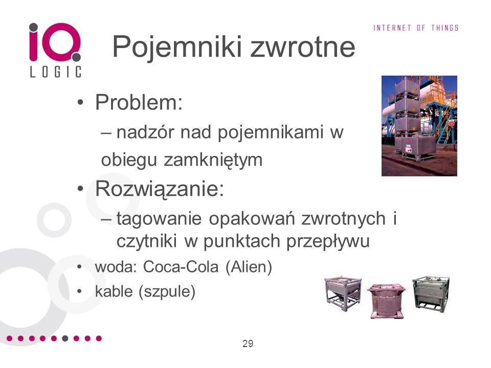 29 Pojemniki zwrotne Problem: –nadzór nad pojemnikami w obiegu zamkniętym Rozwiązanie: –tagowanie opakowań zwrotnych i czytniki w punktach przepływu w