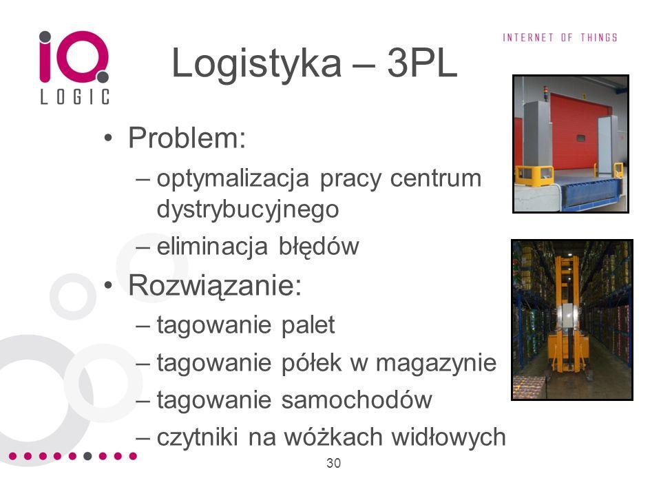 30 Logistyka – 3PL Problem: –optymalizacja pracy centrum dystrybucyjnego –eliminacja błędów Rozwiązanie: –tagowanie palet –tagowanie półek w magazynie