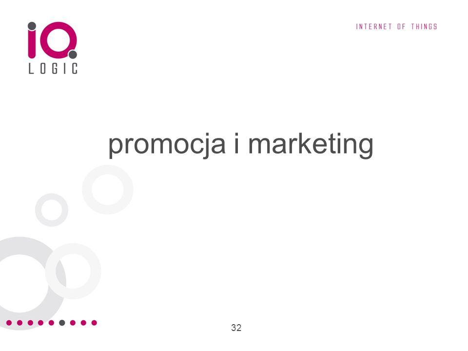 32 promocja i marketing