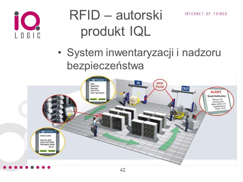 42 RFID – autorski produkt IQL System inwentaryzacji i nadzoru bezpieczeństwa