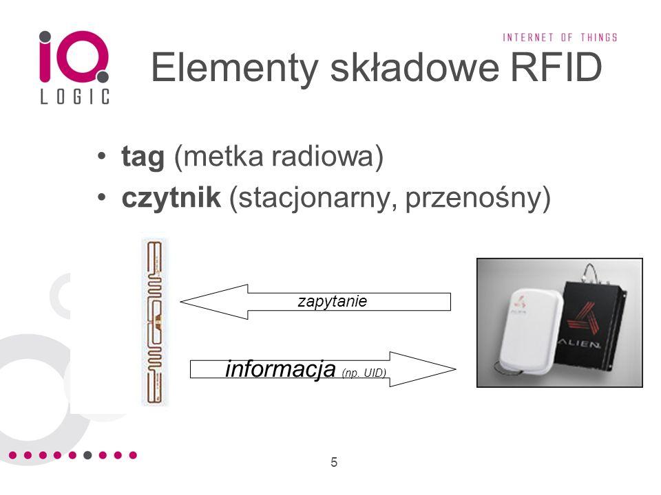 5 Elementy składowe RFID tag (metka radiowa) czytnik (stacjonarny, przenośny) zapytanie informacja (np. UID)