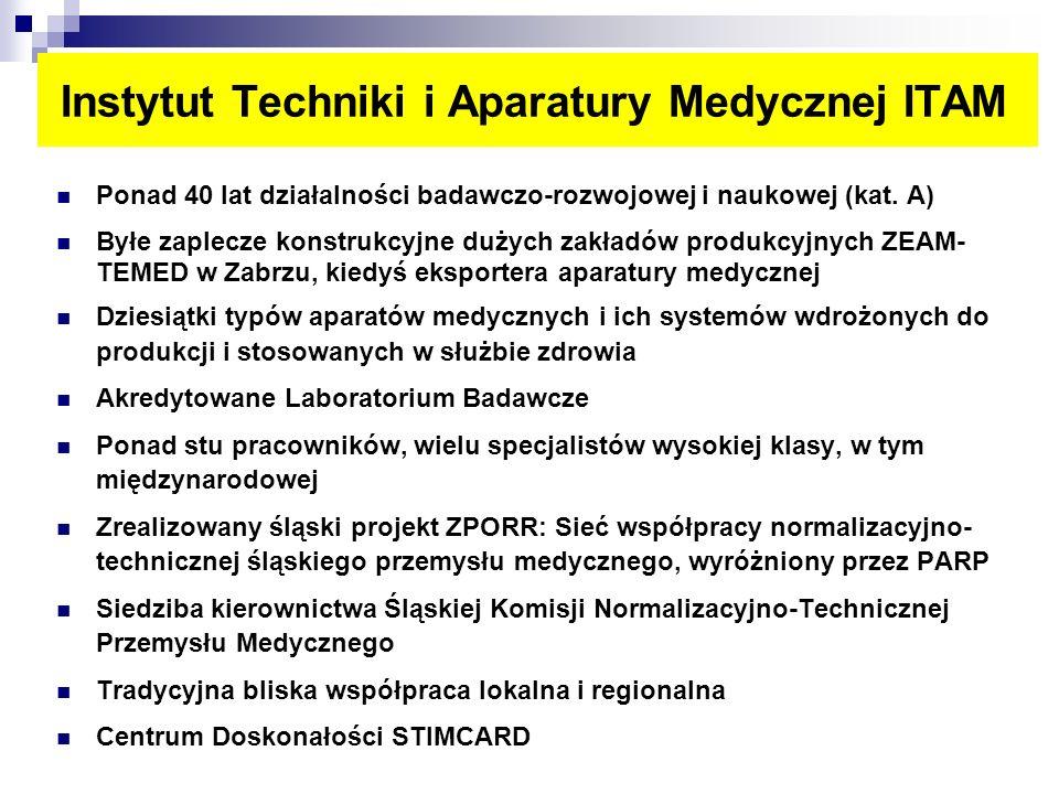 Instytut Techniki i Aparatury Medycznej ITAM Ponad 40 lat działalności badawczo-rozwojowej i naukowej (kat. A) Byłe zaplecze konstrukcyjne dużych zakł