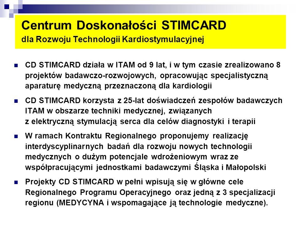 CD STIMCARD działa w ITAM od 9 lat, i w tym czasie zrealizowano 8 projektów badawczo-rozwojowych, opracowując specjalistyczną aparaturę medyczną przez