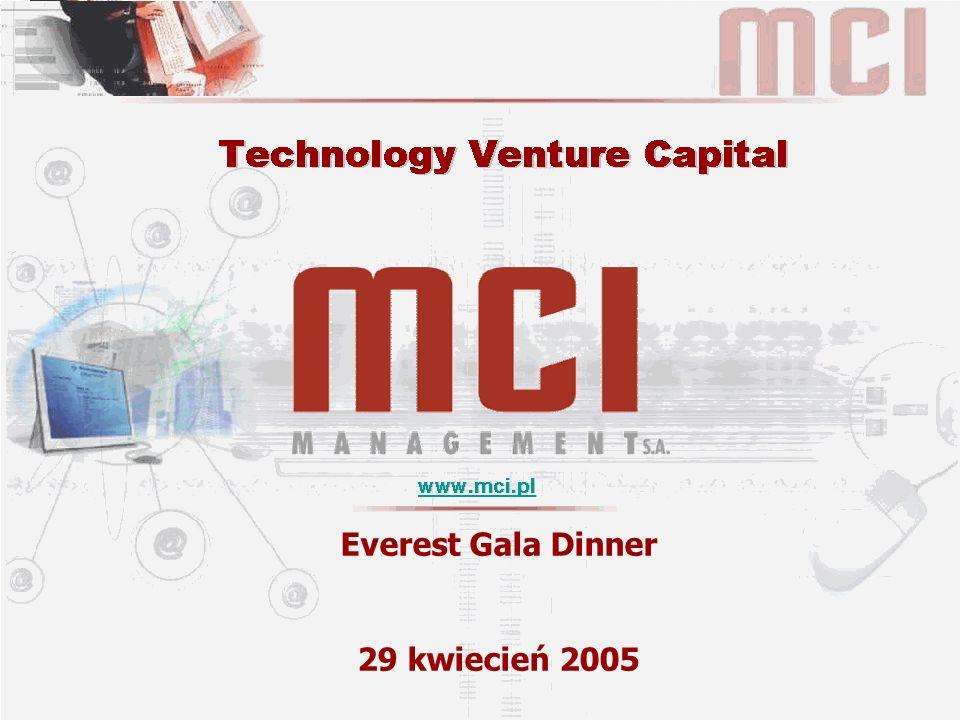 22 © MCI MANAGEMENT S.A.PORTFEL Bankier.pl S.A.