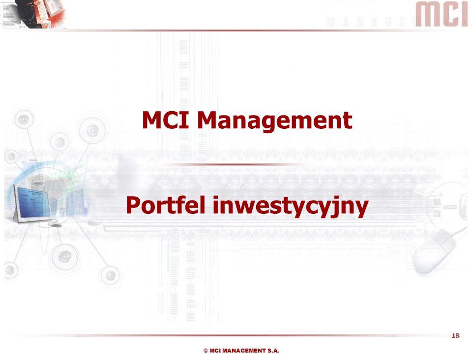 18 © MCI MANAGEMENT S.A. MCI Management Portfel inwestycyjny