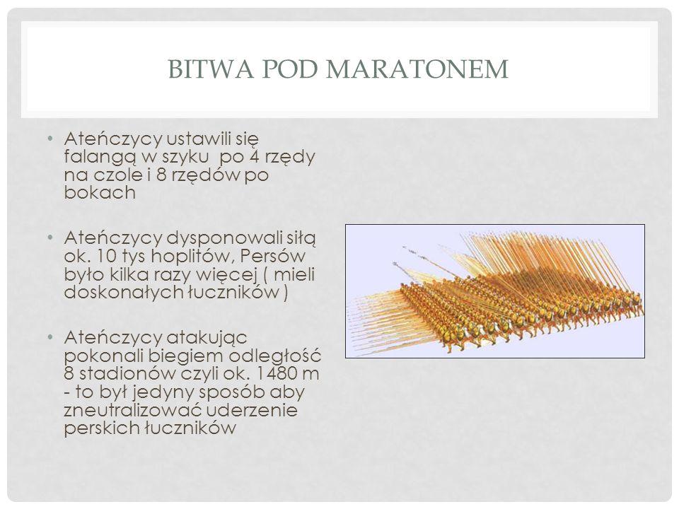 HERODOT KONSEKWENCJE BITWY POD MARATONEM Długo trwała bitwa pod Maratonem.
