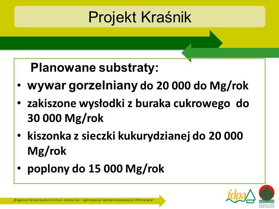 Biogazownie szansą dla rolnictwa i środowiska – ogólnopolska kampania edukacyjno-informacyjna Projekt Kraśnik Planowane substraty: wywar gorzelniany d