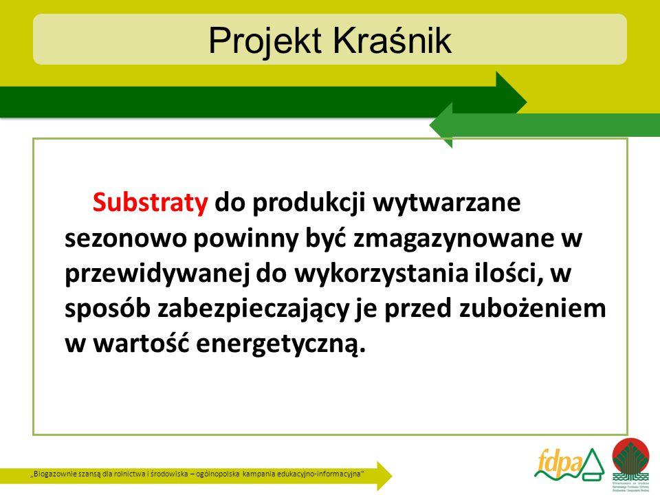 Biogazownie szansą dla rolnictwa i środowiska – ogólnopolska kampania edukacyjno-informacyjna Projekt Kraśnik Substraty do produkcji wytwarzane sezono