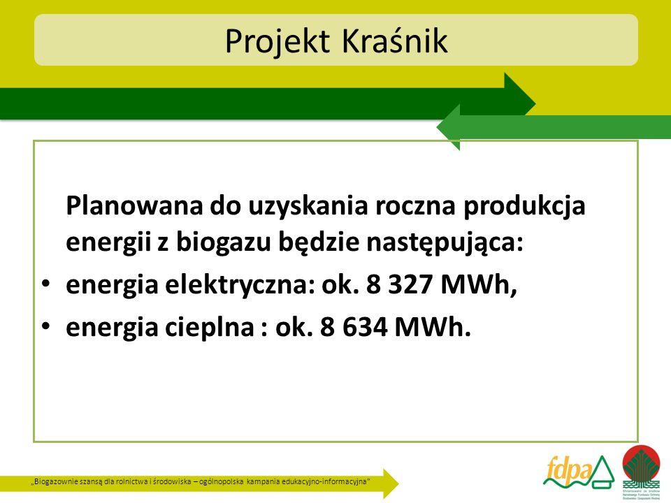 Biogazownie szansą dla rolnictwa i środowiska – ogólnopolska kampania edukacyjno-informacyjna Projekt Kraśnik Planowana do uzyskania roczna produkcja