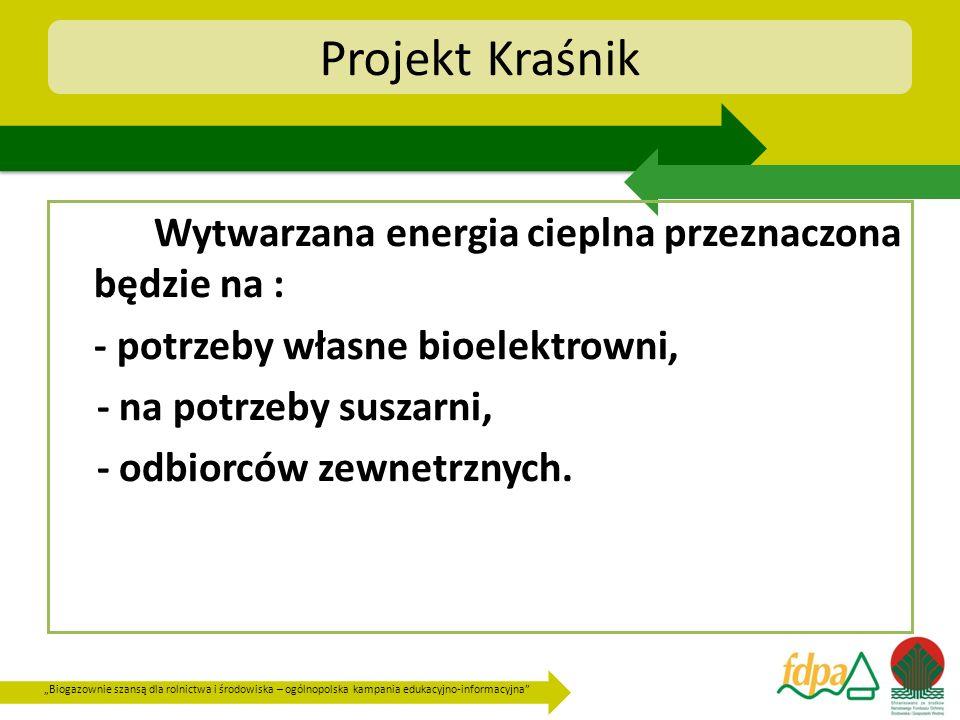 Biogazownie szansą dla rolnictwa i środowiska – ogólnopolska kampania edukacyjno-informacyjna Projekt Kraśnik Wytwarzana energia cieplna przeznaczona