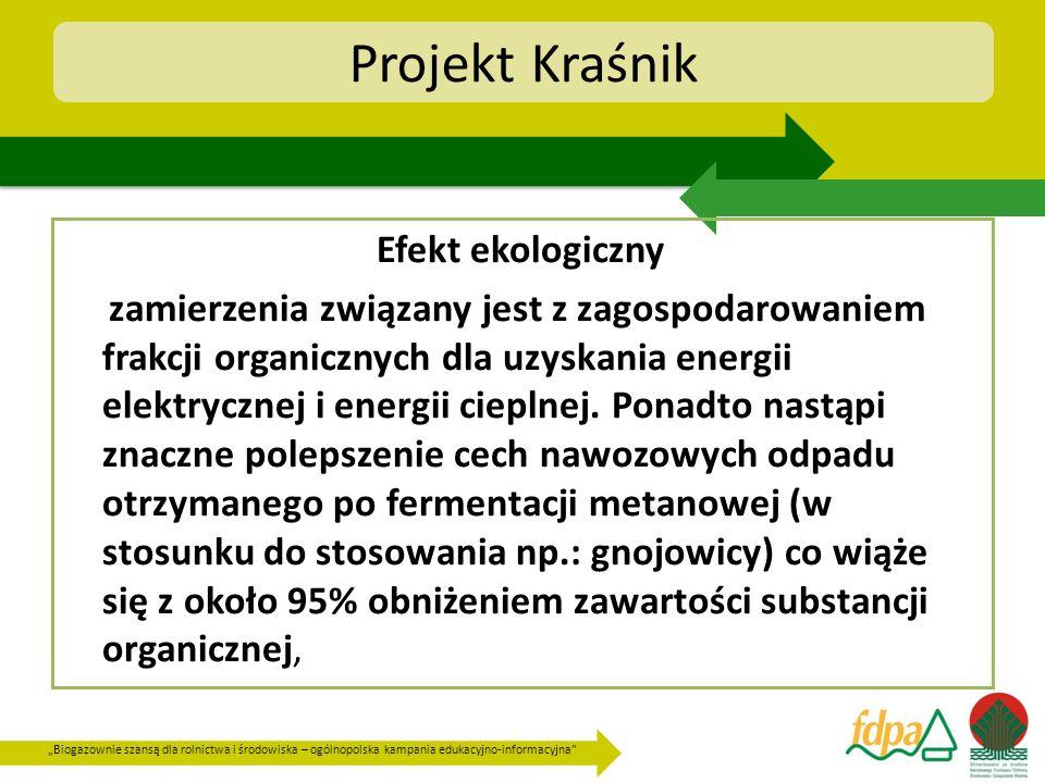 Biogazownie szansą dla rolnictwa i środowiska – ogólnopolska kampania edukacyjno-informacyjna Projekt Kraśnik Efekt ekologiczny zamierzenia związany j