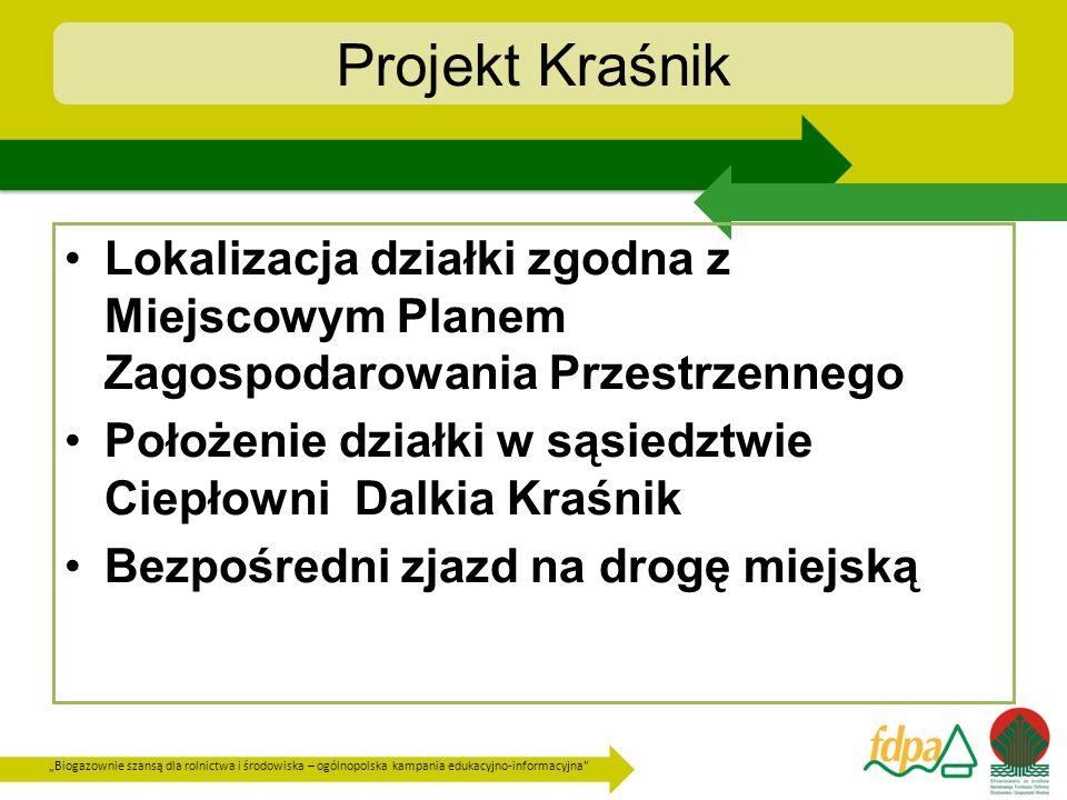 Biogazownie szansą dla rolnictwa i środowiska – ogólnopolska kampania edukacyjno-informacyjna Projekt Kraśnik Lokalizacja działki zgodna z Miejscowym
