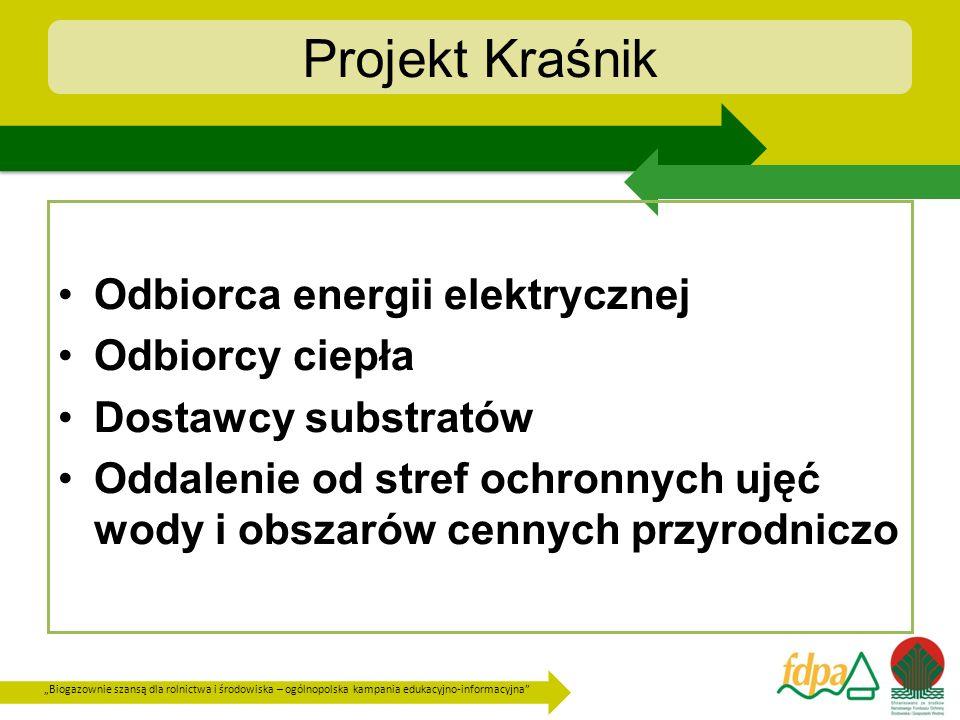 Biogazownie szansą dla rolnictwa i środowiska – ogólnopolska kampania edukacyjno-informacyjna Projekt Kraśnik Odbiorca energii elektrycznej Odbiorcy c