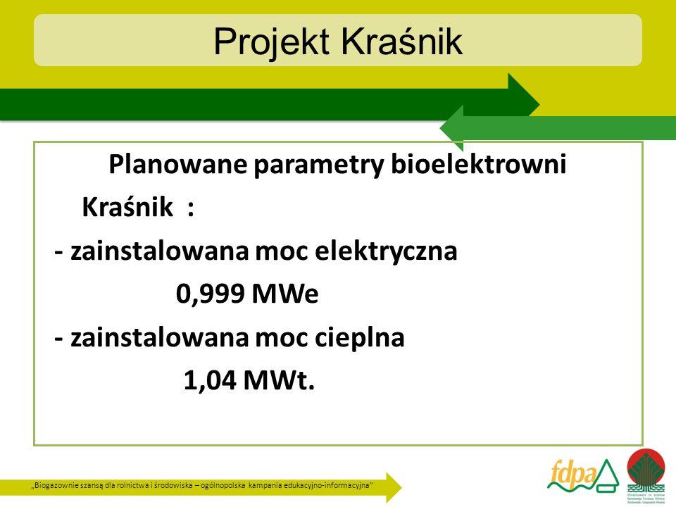 Biogazownie szansą dla rolnictwa i środowiska – ogólnopolska kampania edukacyjno-informacyjna Projekt Kraśnik Planowane parametry bioelektrowni Kraśni