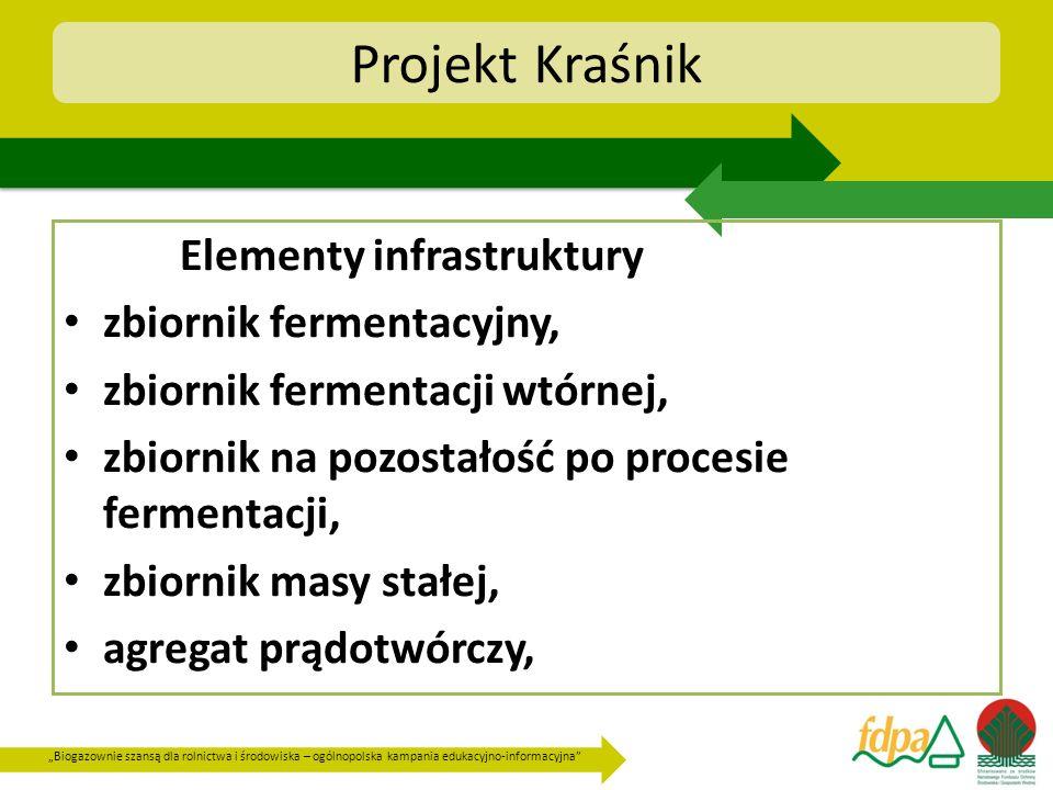 Biogazownie szansą dla rolnictwa i środowiska – ogólnopolska kampania edukacyjno-informacyjna Projekt Kraśnik Elementy infrastruktury zbiornik ferment