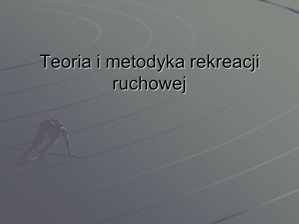 Termin rekreacji ruchowej: Wg.T.Wolańskiej Wg.T.