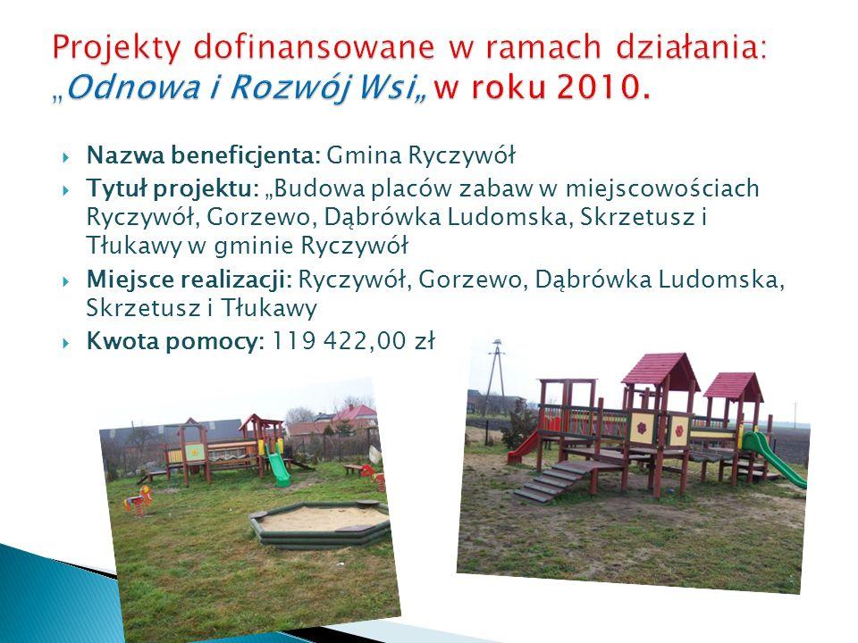 Nazwa beneficjenta: Gmina Ryczywół Tytuł projektu: Budowa placów zabaw w miejscowościach Ryczywół, Gorzewo, Dąbrówka Ludomska, Skrzetusz i Tłukawy w g