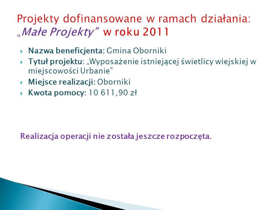Nazwa beneficjenta: Gmina Oborniki Tytuł projektu: Wyposażenie istniejącej świetlicy wiejskiej w miejscowości Urbanie Miejsce realizacji: Oborniki Kwo