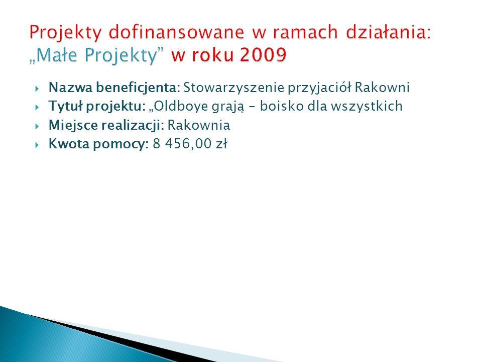 Nazwa beneficjenta: Gmina Oborniki Tytuł projektu: Modernizacja budynku świetlicy wiejskiej w Świerkówkach Miejsce realizacji: Oborniki Kwota pomocy: 14 665,89zł Realizacja operacji nie została jeszcze rozpoczęta.