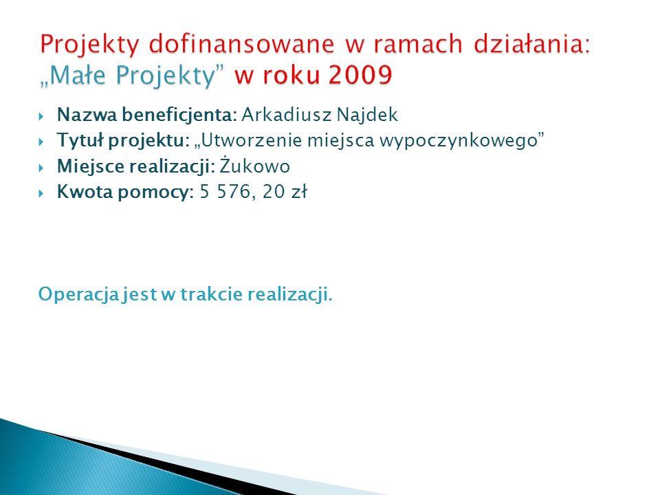 Nazwa beneficjenta: KOŁO ŁOWIECKI NR 52 SZARAK Tytuł projektu: LEŚNE SPOTKANIA – projekt edukacyjny Miejsce realizacji: Chrustowo, Objezierze, Sycyn, Dąbrówka Leśna, Stobnica.
