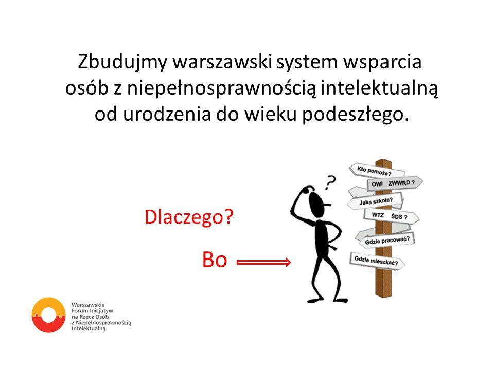 Zbudujmy warszawski system wsparcia osób z niepełnosprawnością intelektualną od urodzenia do wieku podeszłego. Dlaczego? Bo