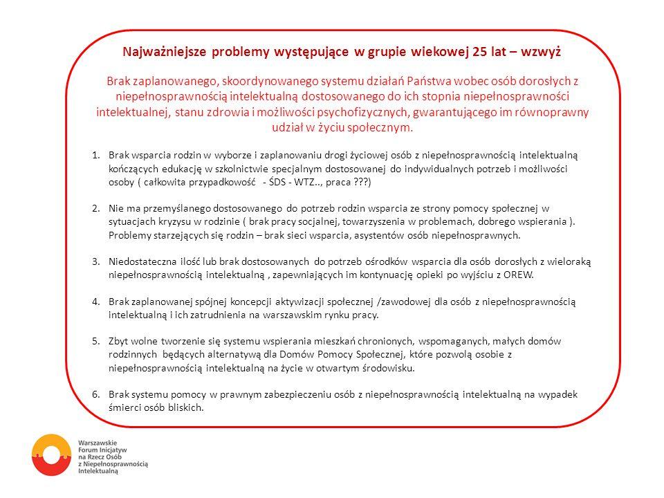 Dlatego proponujemy utworzenie: Warszawskiego Centrum Koordynacji Działań na Rzecz Osób z Niepełnosprawnością Intelektualną Jako integralnej części społecznej strategii Warszawy w rozwiązywaniu problemów osób z niepełnosprawnością intelektualną i ich rodzin od urodzenia do wieku podeszłego.