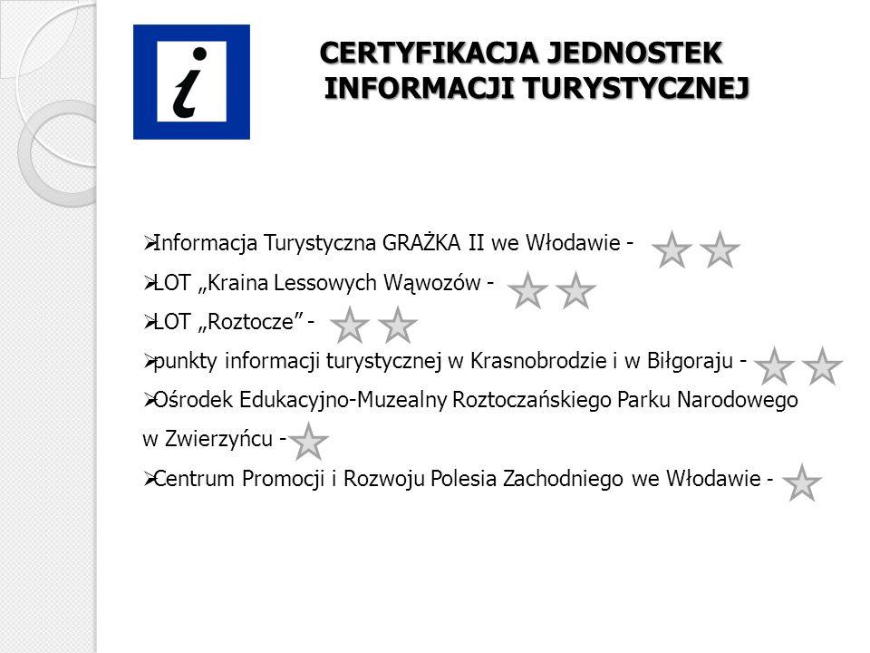 CERTYFIKACJA JEDNOSTEK INFORMACJI TURYSTYCZNEJ Informacja Turystyczna GRAŻKA II we Włodawie - LOT Kraina Lessowych Wąwozów - LOT Roztocze - punkty inf