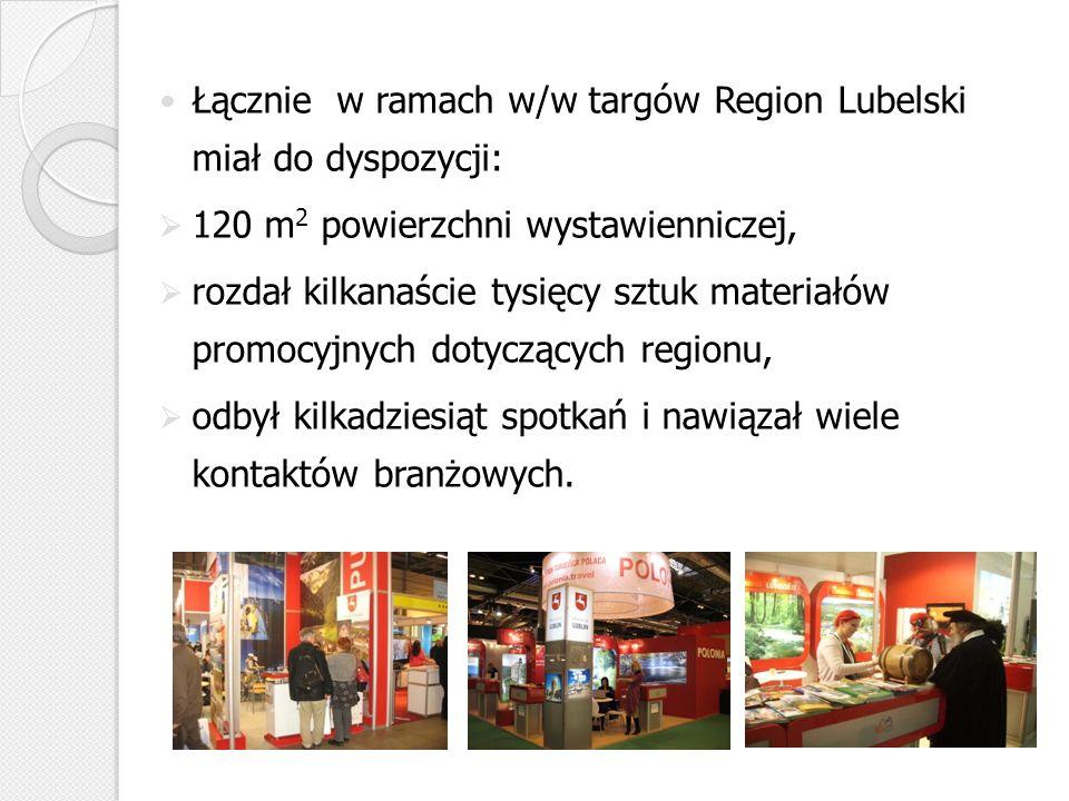 Łącznie w ramach w/w targów Region Lubelski miał do dyspozycji: 120 m 2 powierzchni wystawienniczej, rozdał kilkanaście tysięcy sztuk materiałów promo