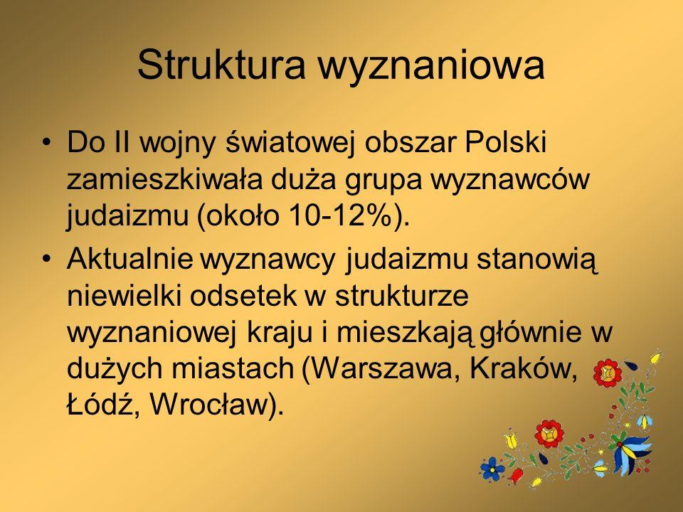 Struktura wyznaniowa Do II wojny światowej obszar Polski zamieszkiwała duża grupa wyznawców judaizmu (około 10-12%). Aktualnie wyznawcy judaizmu stano
