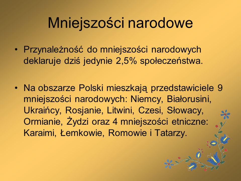 Mniejszości narodowe Przynależność do mniejszości narodowych deklaruje dziś jedynie 2,5% społeczeństwa. Na obszarze Polski mieszkają przedstawiciele 9