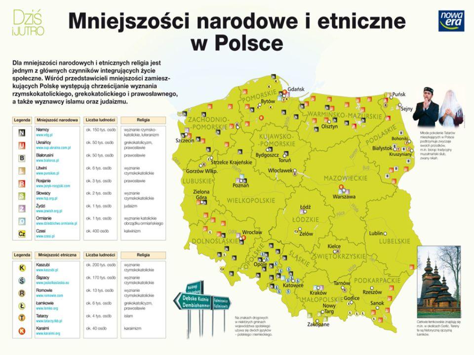Struktura wyznaniowa Zdecydowanie większość polskiego społeczeństwa (aż 95%) to katolicy, głownie wyznawcy Kościoła Rzymskokatolickiego i jest to jeden z najwyższych odsetków w Europie.