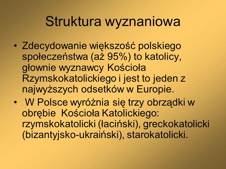 Struktura wyznaniowa Zdecydowanie większość polskiego społeczeństwa (aż 95%) to katolicy, głownie wyznawcy Kościoła Rzymskokatolickiego i jest to jede