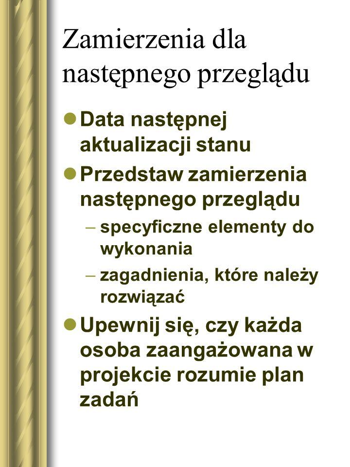 Zamierzenia dla następnego przeglądu Data następnej aktualizacji stanu Przedstaw zamierzenia następnego przeglądu –specyficzne elementy do wykonania –