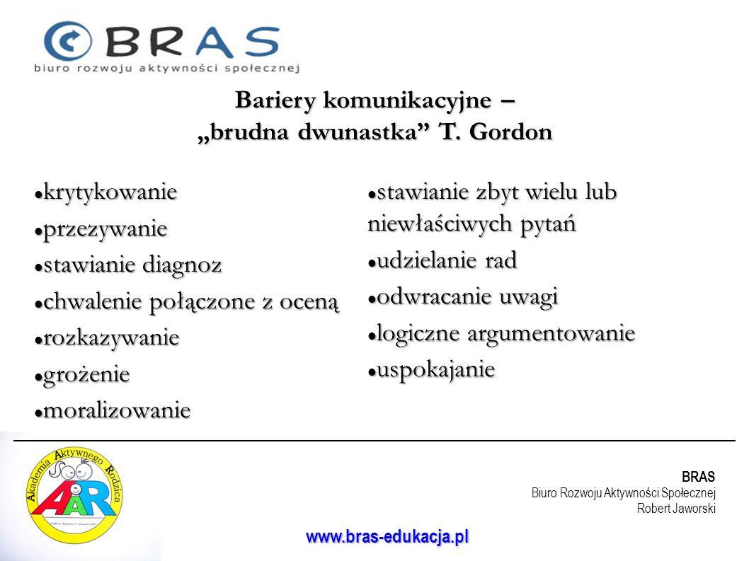 BRAS Biuro Rozwoju Aktywności Społecznej Robert Jaworski www.bras-edukacja.pl krytykowanie krytykowanie przezywanie przezywanie stawianie diagnoz staw